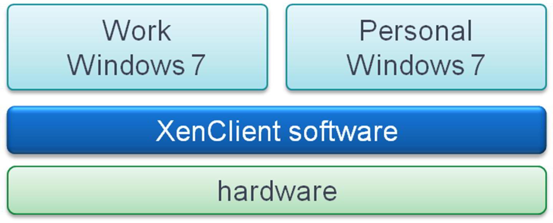 xenclient2