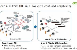 Acer Shared Resource Computing-Desk (SRC-Desk) Solution