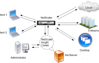 NetScaler Insight 2