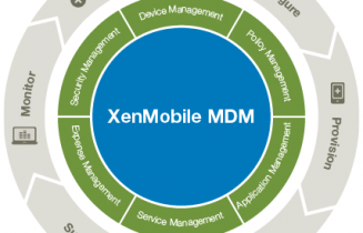 Citrix XenMobile MDM
