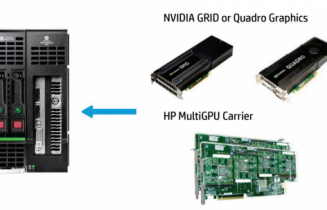 HP and NVIDIA GRID