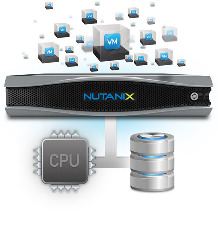nutanix and citrix validate web scale converged infrastructure for