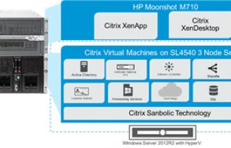Citrix and HP Moonshot