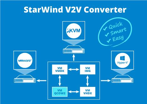 StarWind V2V Converter updated | Ervik as - EUC, HCI, Cloud