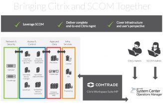New SCOM Management Packs for Citrix Full Stack Monitoring