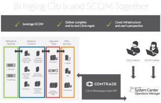 New SCOM Management Packs for Citrix Full Stack Monitoring