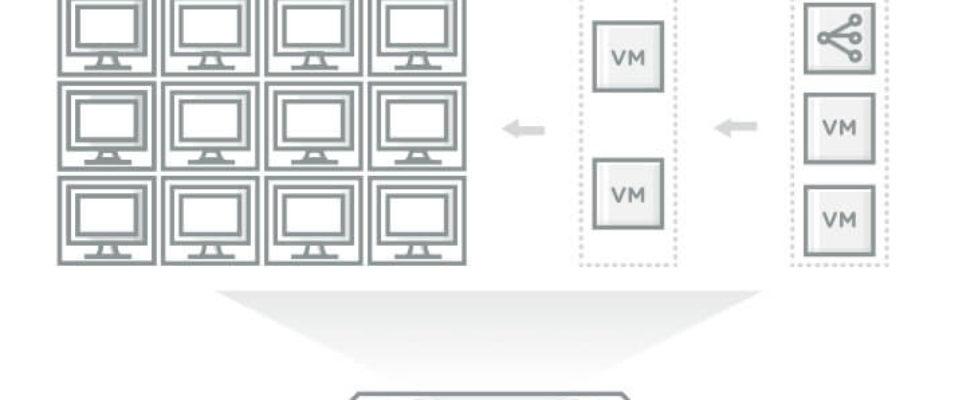 XenApp and XenDesktop on Hyper-V and Nutanix