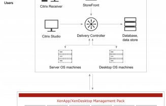 Citrix SCOM Management Pack for XenApp and XenDesktop