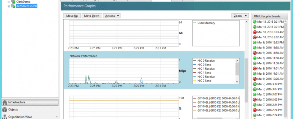 XenServer 6.5 Receive Network packet loss