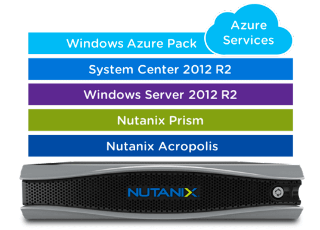 Microsoft Cloud Platform System Standard on Nutanix Solution Brief