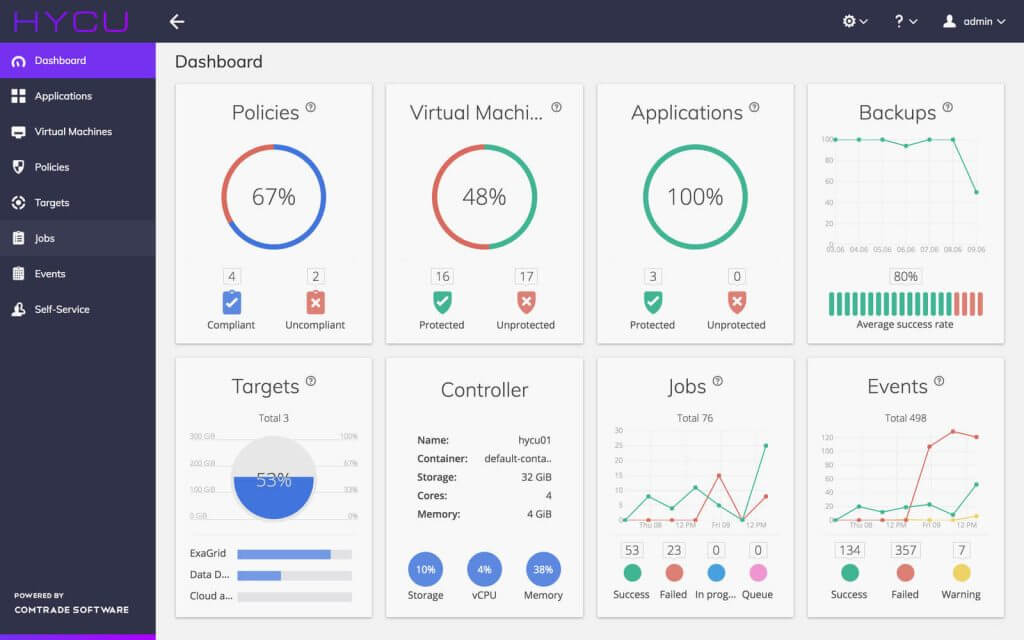 HYCU dashboard, application-centric and purpose-built data protection for Nutanix Enterprise Cloud Platform