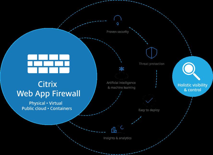 Citrix Web Application Firewall